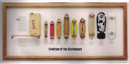 skateboarding-history-evolution
