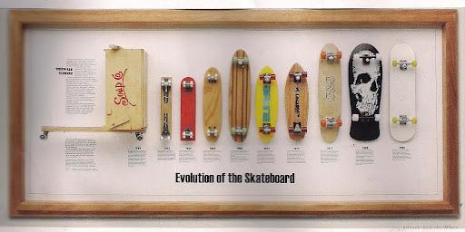 skateboarding-history-evolution